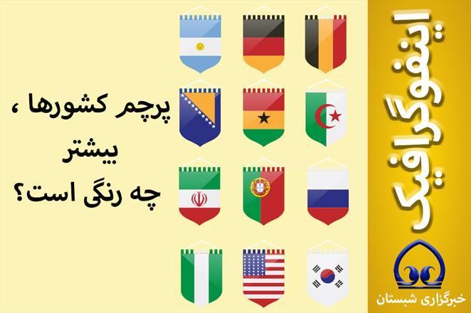اینفوگرافیک / پرچم کشورها ، بیشتر چه رنگی است؟