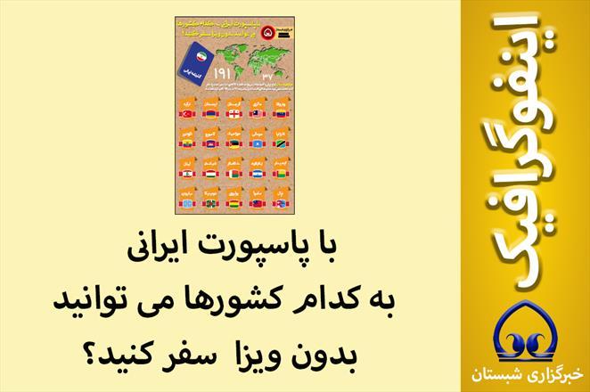 اینفوگرافیک / با پاسپورت ایرانی   به کدام کشورها می توانید  بدون ویزا  سفر کنید؟