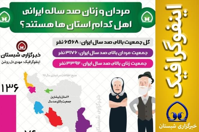 اینفوگرافیک / مردان و زنان صد ساله ایرانی، اهل کدام استان ها هستند؟