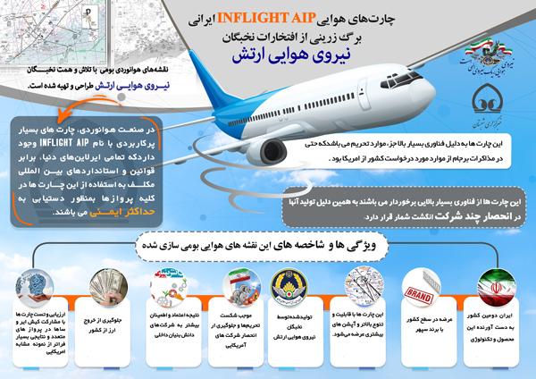 اینفوگرافی| پرواز با INFLIGHT AIP ایرانی