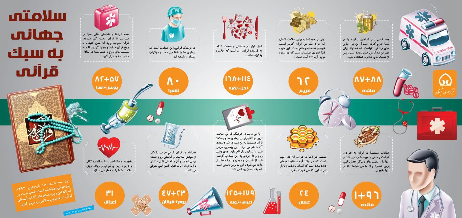 Quran-shabes.jpg