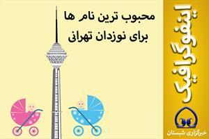 اینفوگرافیک / محبوب ترین نام ها  برای نوزدان تهرانی