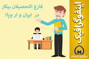 اینفوگرافیک /   فارغ التحصیلان بیکار  در  ایران و ار وپا!