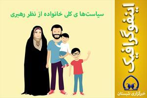 اینفوگرافیک / سیاستها ی کلی  خانواده از  نظر  رهبری