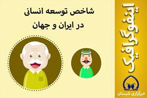اینفوگرافیک / شاخص توسعه انسانی در ایران و جهان