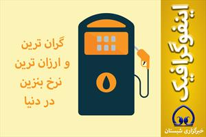 اینفوگرافیک / گران ترین و ارزان ترین نرخ بنزین در دنیا