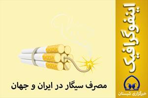 اینفوگرافیک / مصرف سیگار در ایران و جهان!