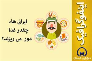 اینفوگرافیک / ایرانی ها، چقدر غذا  دور می ریزند؟