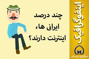 اینفوگرافیک / چند درصد ایرانی ها، اینترنت دارند؟