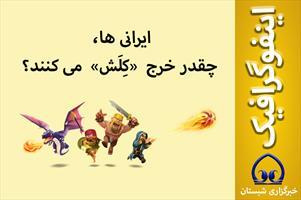 اینفوگرافیک / ایرانی ها، چقدر خرج  «کِلَش»  می کنند؟