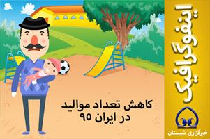 اینفوگرافیک / کاهش تعداد موالید در ایران ۹۵