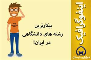اینفوگرافیک / بیکارترین رشته های دانشگاهی در ایران!