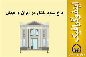 اینفوگرافیک / نرخ سود بانکی در ایران و جهان
