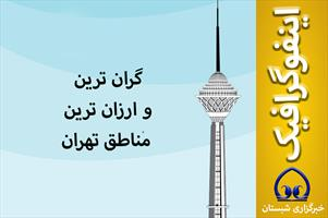 اینفوگرافیک / گران ترین و ارزان ترین مناطق تهران