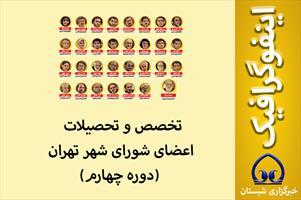 اینفوگرافیک / تخصص  و تحصیلات اعضای شورای شهر تهران(دوره چهارم)