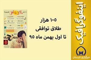 اینفوگرافیک / ۱۰۵ هزار #طلاق_توافقی تا اول بهمن ماه ۹۵