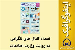 اینفوگرافیک / تعداد کانال های تلگرامی به روایت وزارت اطلاعات