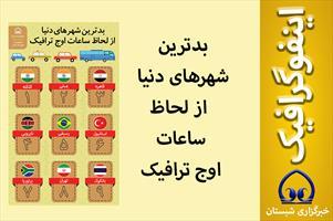 اینفوگرافیک /  بدترین شهرهای دنیا   از لحاظ ساعات اوج ترافیک+رتبه تهران