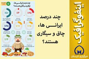 اینفوگرافیک / چند درصد ایرانــــی ها،  چاق و سیگاری هستند؟
