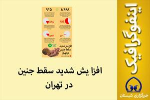 اینفوگرافیک / افزا یش شدید  سقط جنین در تهران