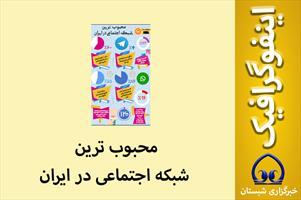 اینفوگرافیک / محبوب ترین  شبکه اجتماعی در ایران