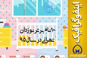 اینفوگرافیک /  ۱۰ نام برتر نوزدان تهرانی در سال ۹۵