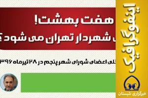 اینفوگرافیک/ چه کسی شهردار تهران می شود؟