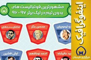اینفوگرافیک/ مشهورترین فوتبالیست های بدون تیم در لیگ برتر  ۹۷ - ۹۶