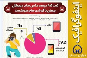 اینفوگرافیک / ثبت ۸۵درصد عکس های دیجیتال جهان با گوشی های هوشمند