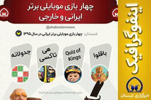 اینفوگرافیک / چهار بازی موبایلی برتر ایرانی و خارجی