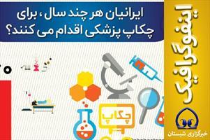 اینفوگرافیک  📊 ایرانیان هر چند سال،برای چکاپ پزشکی اقدام می کنند؟