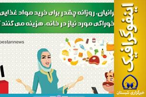 اینفوگرافیک  📊 ایرانیان، روزانه چقدر برای خرید مواد غذایی و خوراکی مورد نیاز در خانه، هزینه می کنند؟