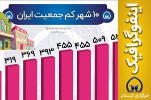 #اینفوگرافیک  📊 ۱۰شهر کم جمعیت ایران