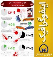 افزایش تعداد کشته شدگان سفرهای نوروزی ۹۷