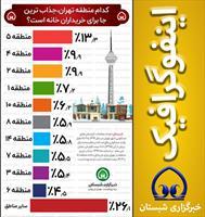کدام منطقه تهران،جذاب ترین جا برای خریداران خانه است؟