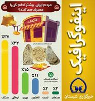 ایرانی ها چه نانی را بیشتر مصرف می کنند؟