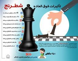 اینفوگرافی/ تاثیر فوق العاده شطرنج