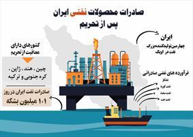 اینفوگرافی/ صادرات محصولات نفتی ایران پس از تحریم