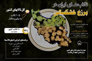 تالابهای ایران در برزخ خشکسالی