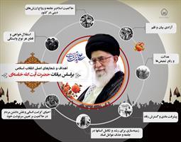 اینفوگرافی/ اهداف و شعارهای اصلی انقلاب اسلامی