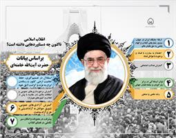 اینفوگرافی/ دستاوردهای انقلاب اسلامی