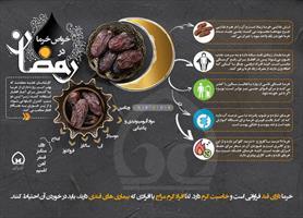 اینفوگرافی/ خواص خرما در رمضان