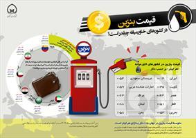 اینفوگرافی/ قیمت بنزین در خاورمیانه