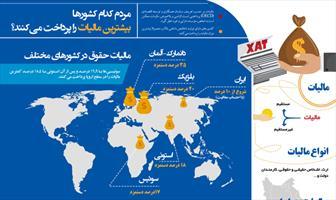 اینفوگرافی/ بررسی مالیات در کشورهای مختلف