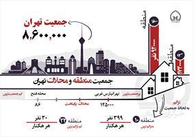اینفوگرافی/ جمعیت منطقه و محلات تهران