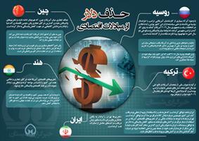 اینفوگرافی/ حـذف دلار   از مبادلات اقتصادی