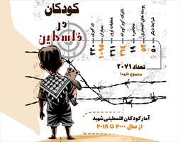 اینفوگرافی/ کودکان در فلسطین