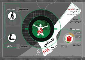اینفوگرافی | جنایت صهیونیستی و هولوکاست مردم فلسطین